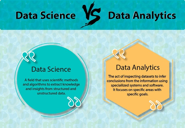 Field Of Data Science And Analytics